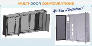 ATEX door configurations
