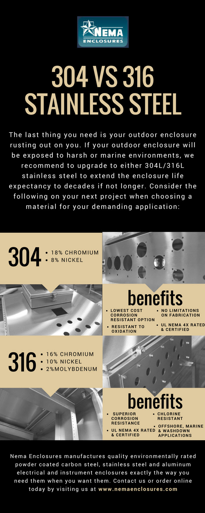 304 vs 316 stainless steel infographic