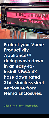 Vorne washdown enclosures